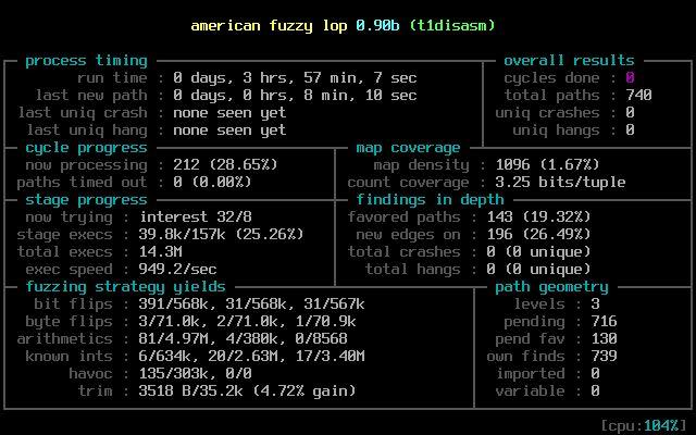 afl — управляемый фюзером для двоичных форматов