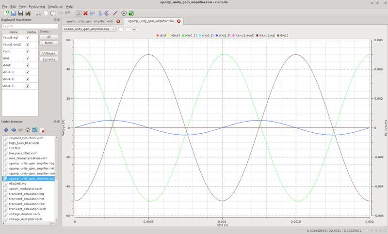 caneda — Программное обеспечение Electronic Design Automation сосредоточено на простоте использования и переносимости