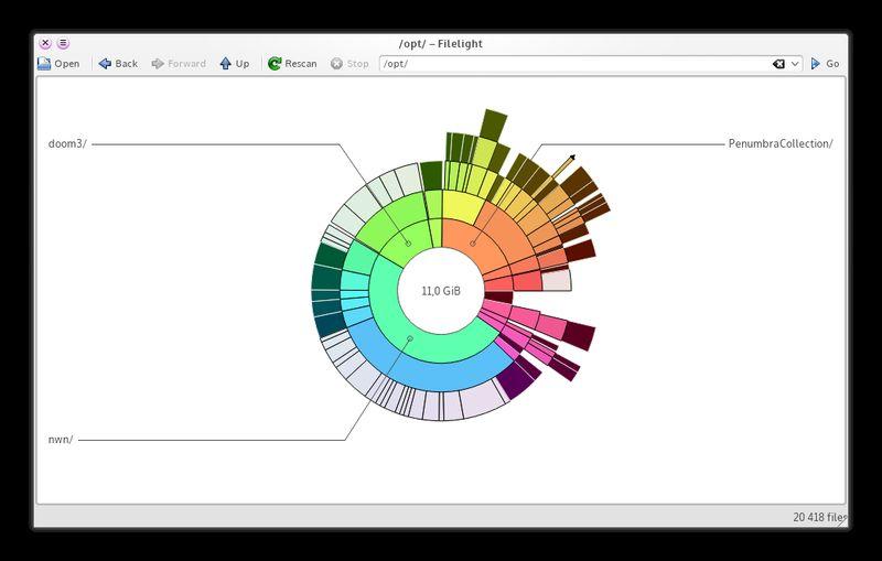 filelight — показать, где используется ваше дисковое пространство