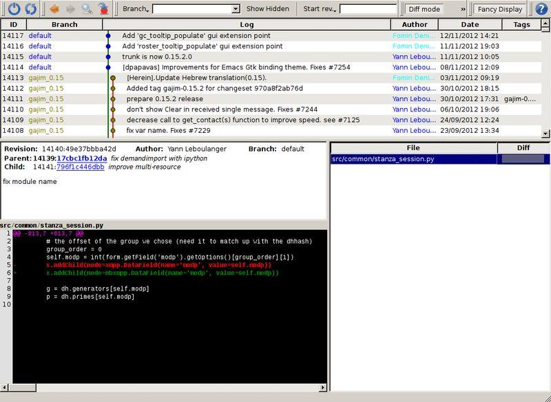 hgview — интерактивный просмотрщик интерактивной истории (интерфейс Qt4)