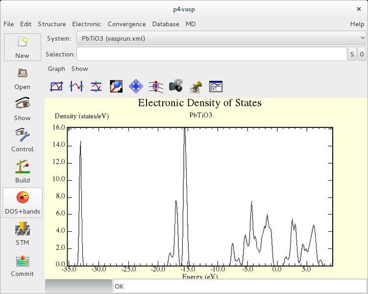 p4vasp — набор визуализации для Венского симуляционного пакета Ab-initio (VASP)