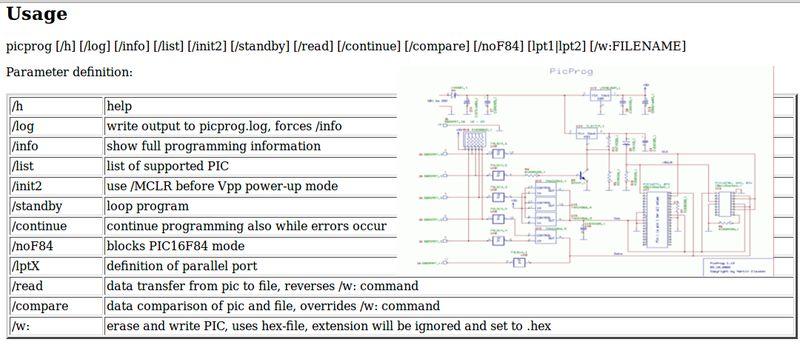picprog — Программное обеспечение для последовательного программирования программного обеспечения Microchip PIC