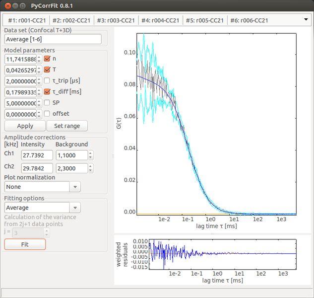 pycorrfit — инструмент для установки корреляционных кривых на логарифмическом участке