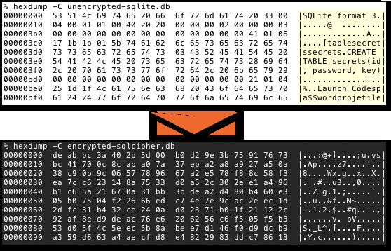 sqlcipher — Интерфейс командной строки для SQLCipher