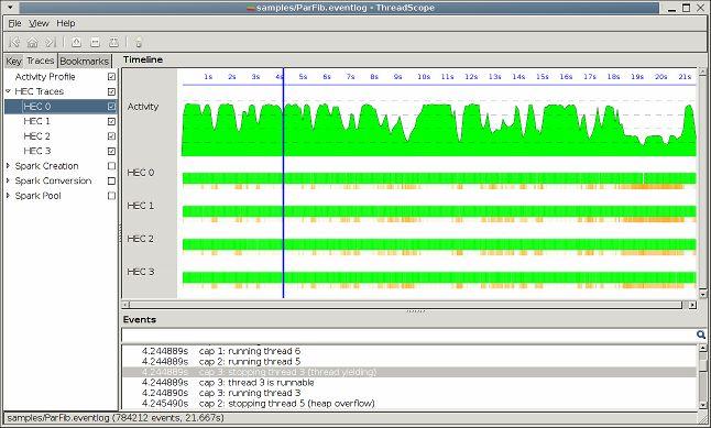 threadscope — графический профилировщик потоков для программ Haskell