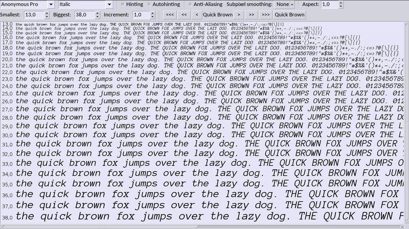 ttf-anonymous-pro — шрифт с фиксированной шириной без засечек, предназначенный для кодировщиков