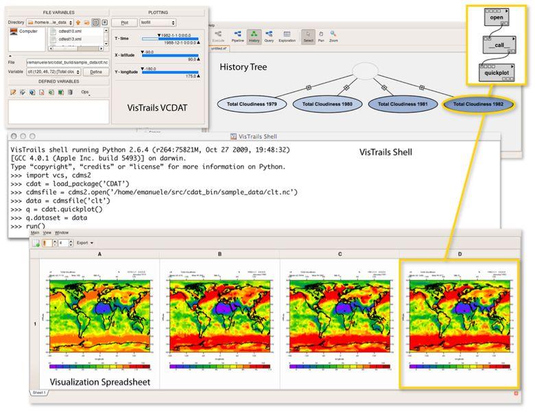vistrails — Инструментарий документооборота научной визуализации