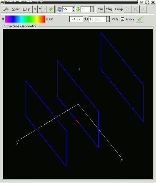xnec2c — вычислять и отображать свойства радиоантенны