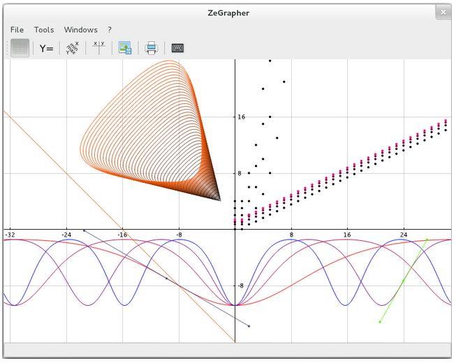 zegrapher — построение математических функций и последовательностей на плоскости